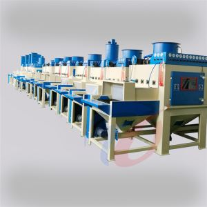 Sandblasting machine manufacturers